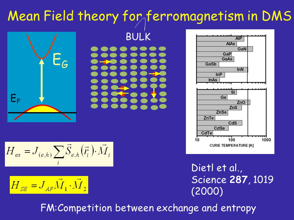 Mean Field theory for ferromagnetism in DMS