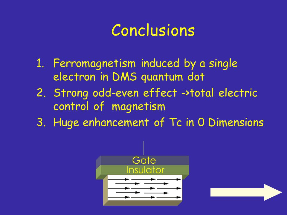 Conclusions Ferromagnetism induced by a single electron in DMS quantum dot. Strong odd-even effect ->total electric control of magnetism.