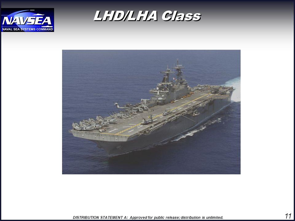 LHD/LHA Class 11