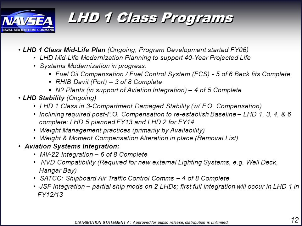 LHD 1 Class Programs LHD 1 Class Mid-Life Plan (Ongoing; Program Development started FY06)