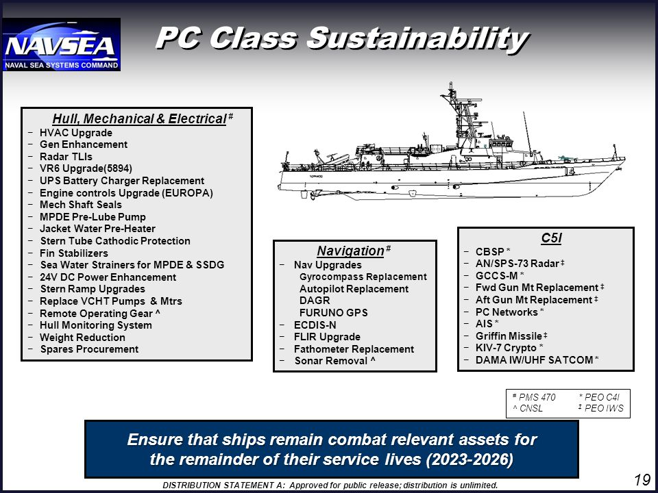 PC Class Sustainability