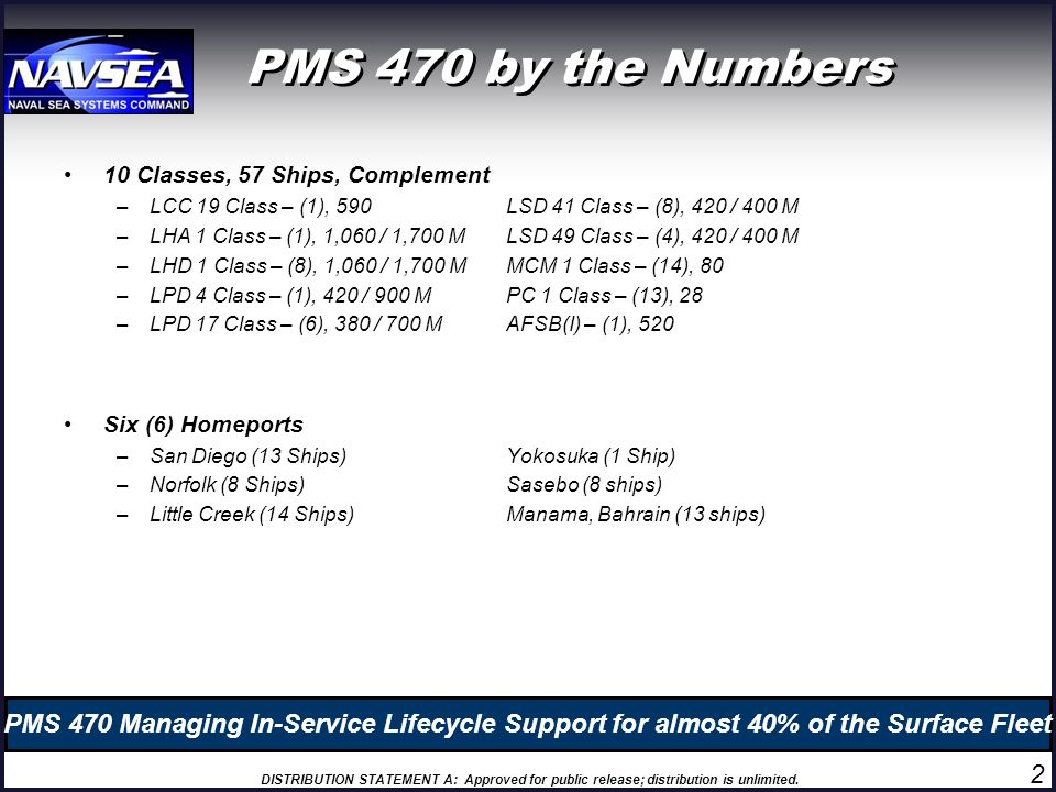 PMS 470 by the Numbers 10 Classes, 57 Ships, Complement. LCC 19 Class – (1), 590 LSD 41 Class – (8), 420 / 400 M.