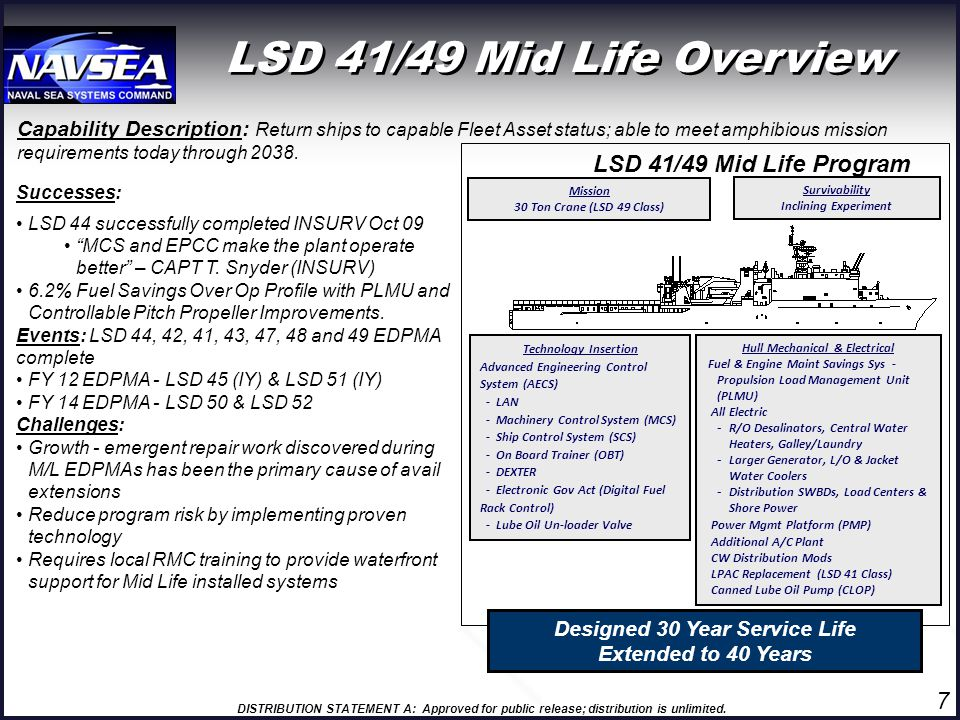 LSD 41/49 Mid Life Overview LSD 41/49 Mid Life Program 7