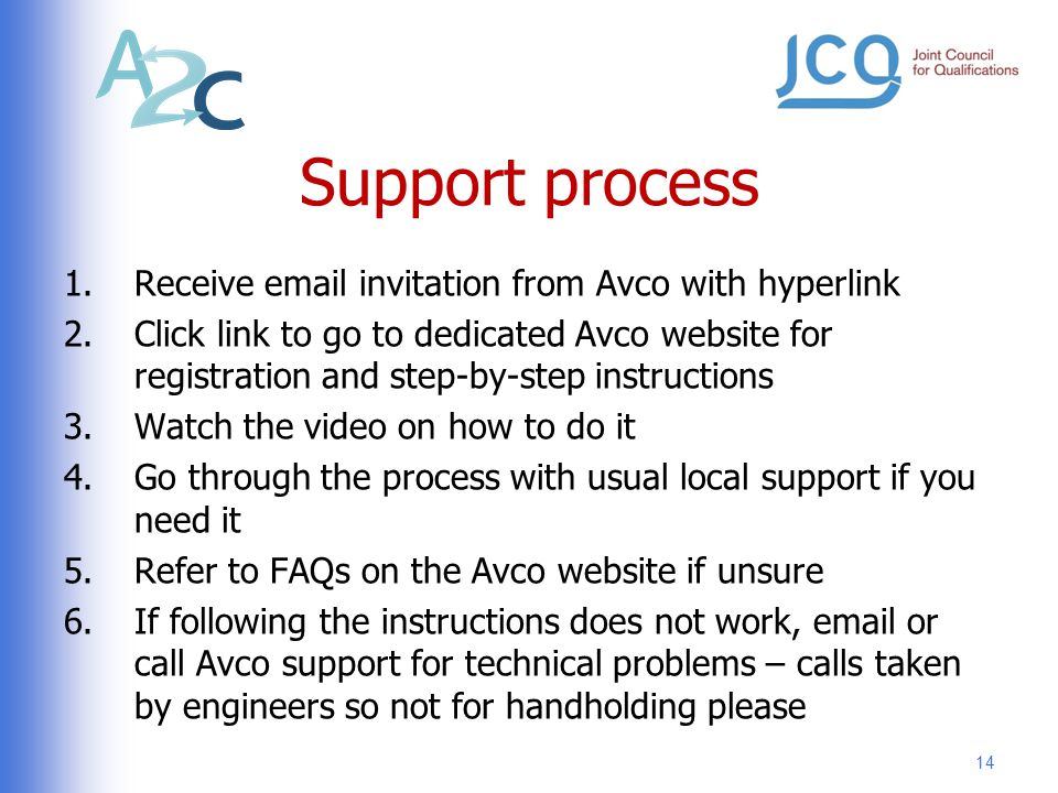 Support process Receive  invitation from Avco with hyperlink