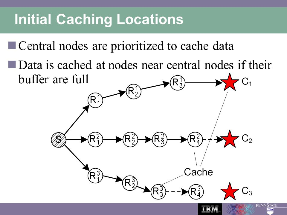 Initial Caching Locations