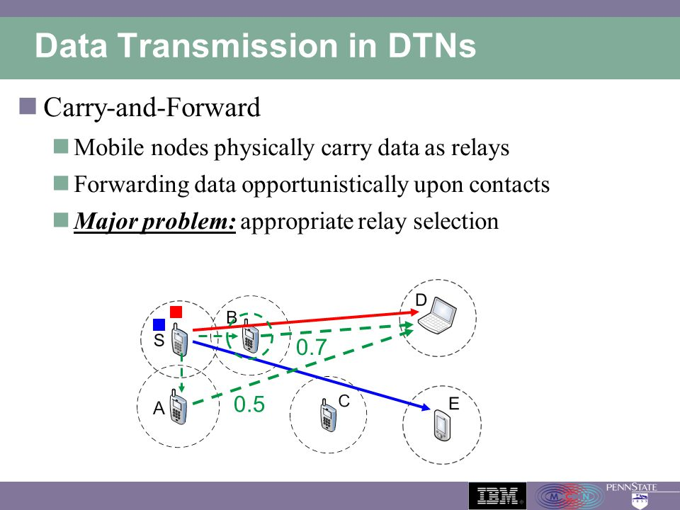 Data Transmission in DTNs
