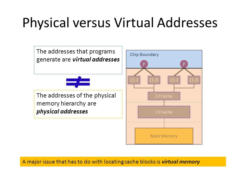 Physical versus Virtual Addresses