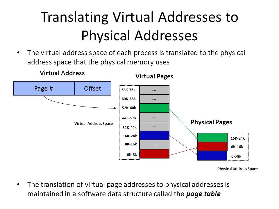 Translating Virtual Addresses to Physical Addresses