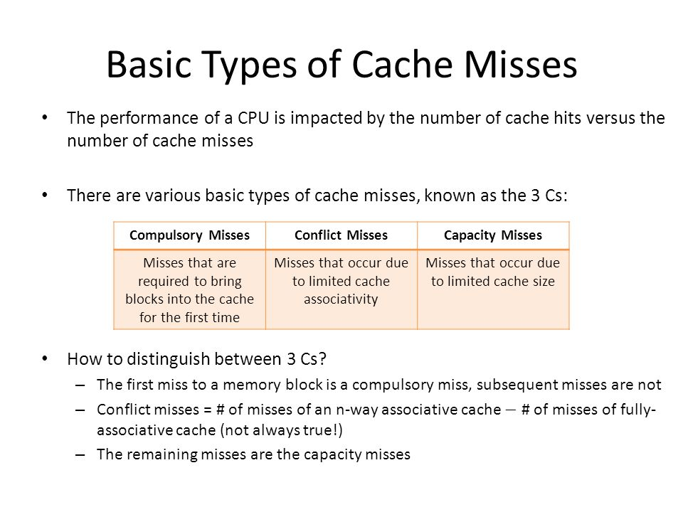 Basic Types of Cache Misses
