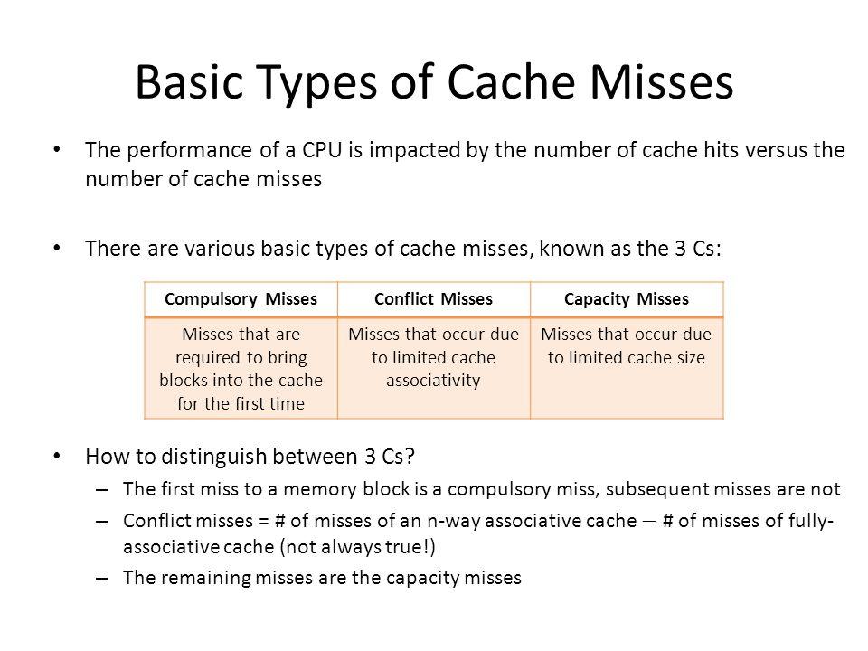 Basic Types of Cache Misses