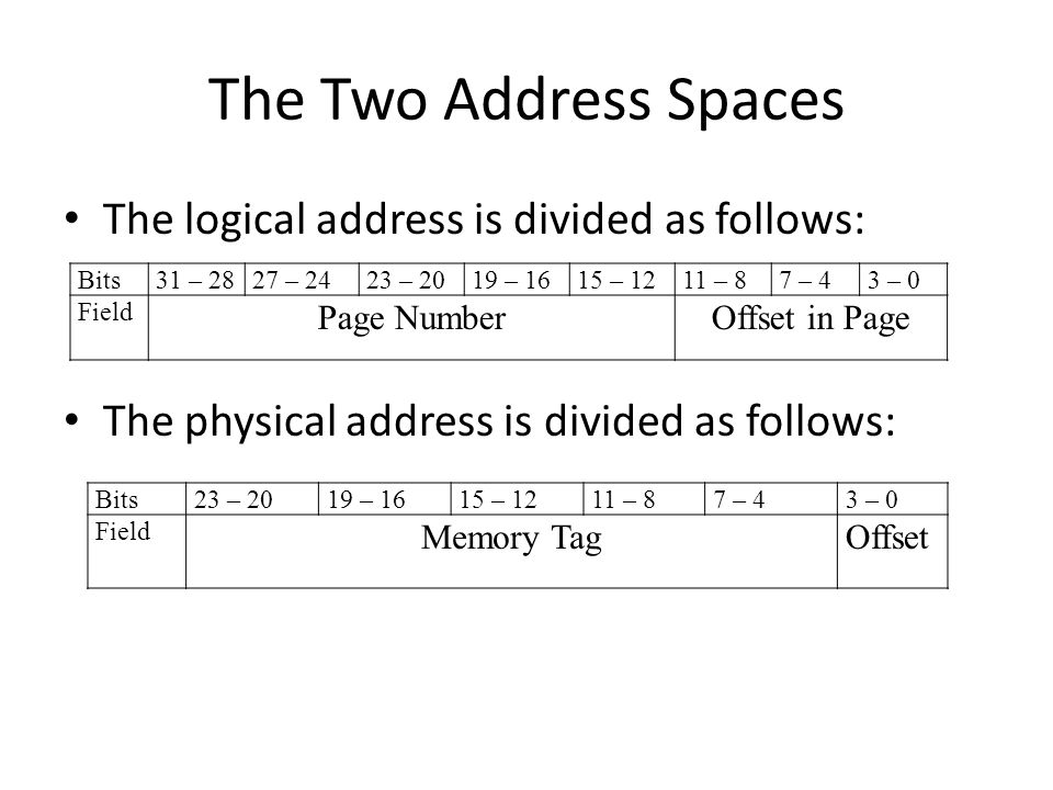The Two Address Spaces The logical address is divided as follows: