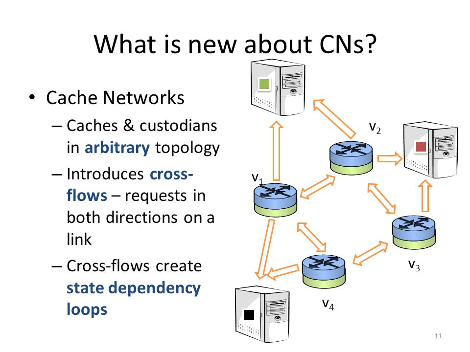 What is new about CNs Cache Networks
