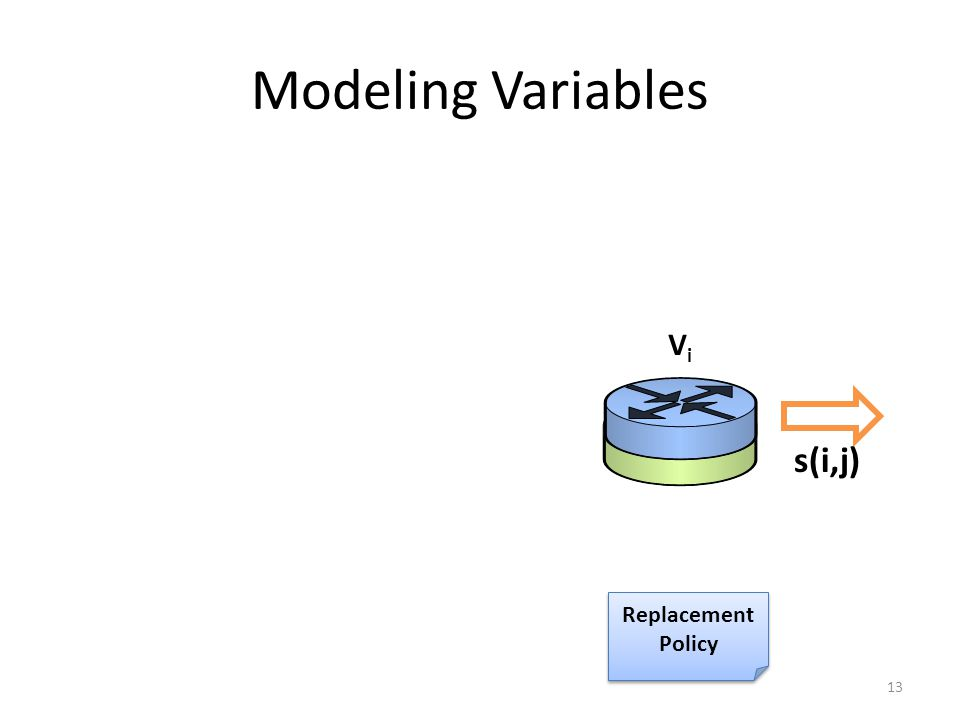 Modeling Variables Vi s(i,j) Replacement Policy