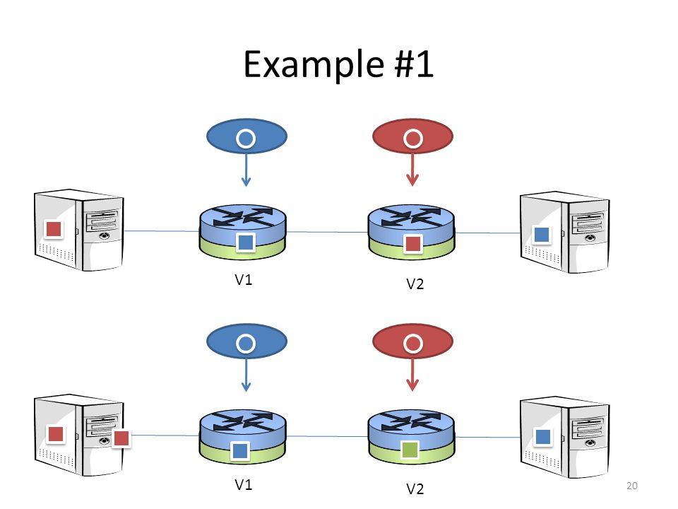 Example #1 V1 V2 Distinguish between content (numbers ) V1 V2