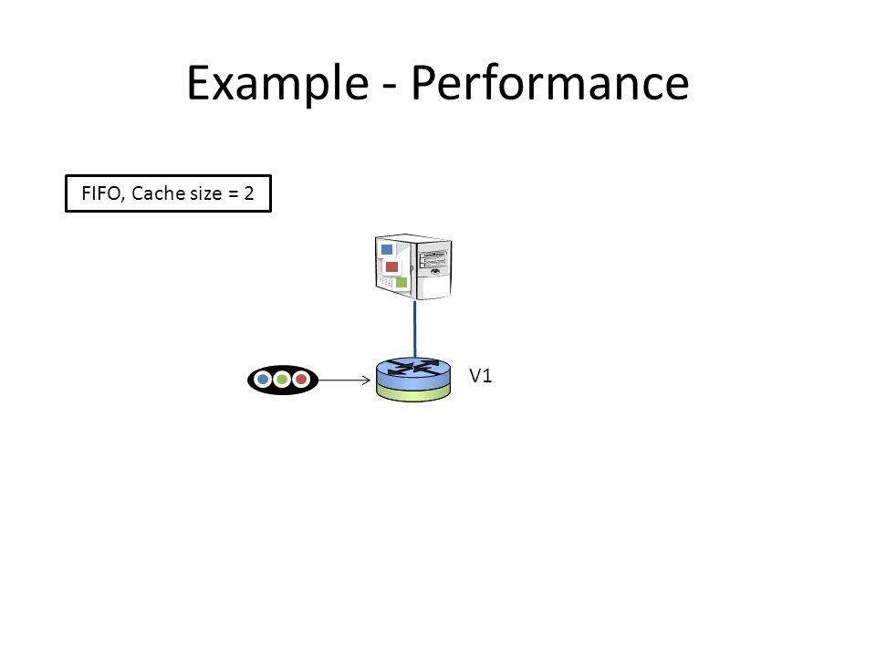 Example - Performance FIFO, Cache size = 2 V1 V2