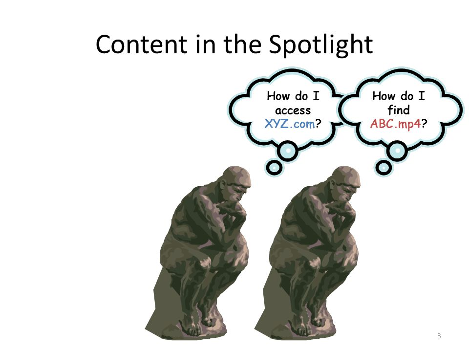 Content in the Spotlight