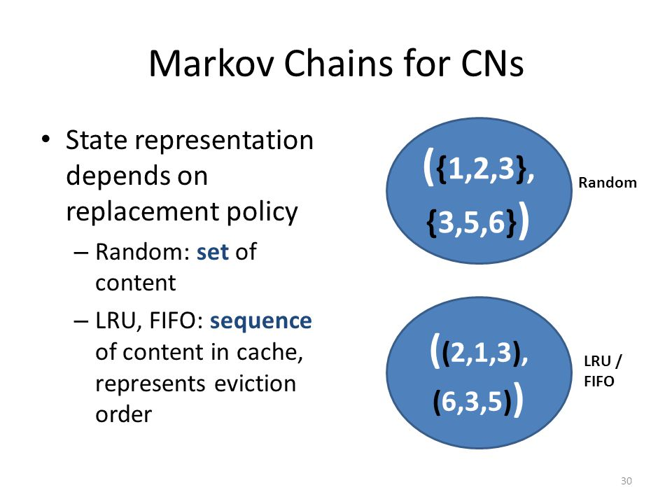 ({1,2,3}, {3,5,6}) Markov Chains for CNs ((2,1,3), (6,3,5))