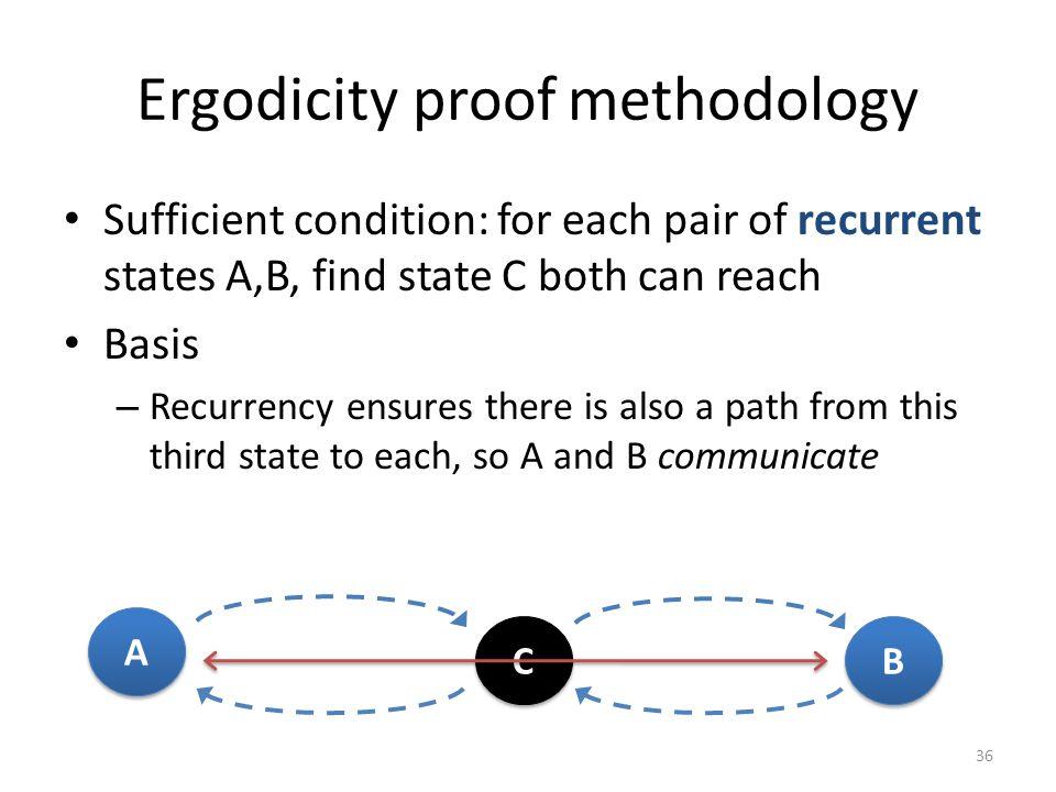 Ergodicity proof methodology