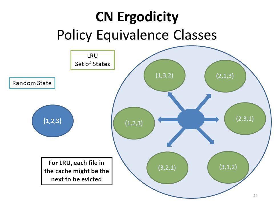 CN Ergodicity Policy Equivalence Classes