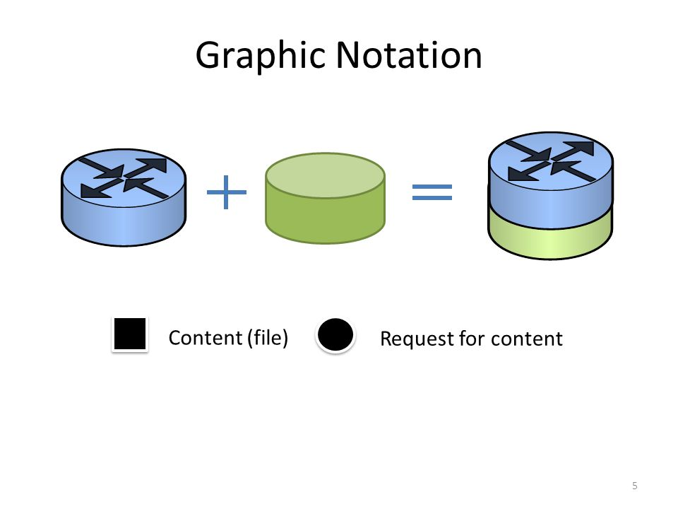 Graphic Notation Content (file) Request for content