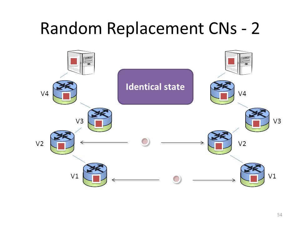 Random Replacement CNs - 2