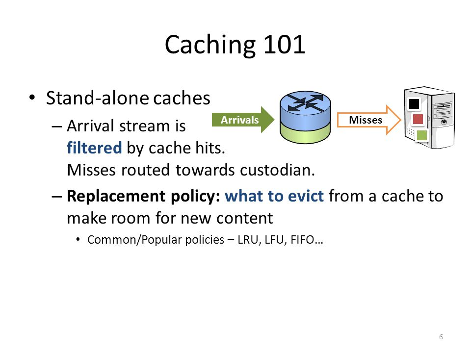 Caching 101 Stand-alone caches