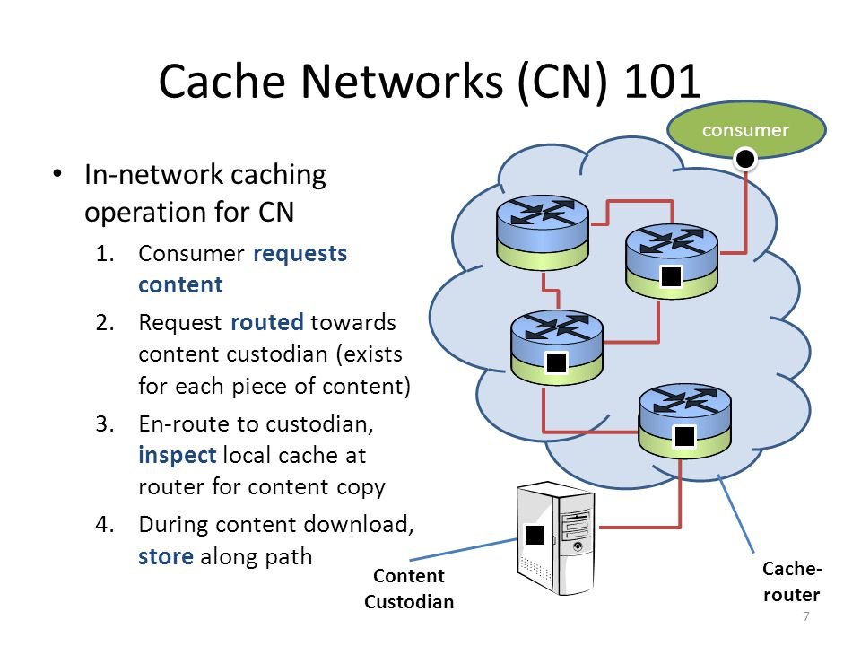 Cache Networks (CN) 101 In-network caching operation for CN