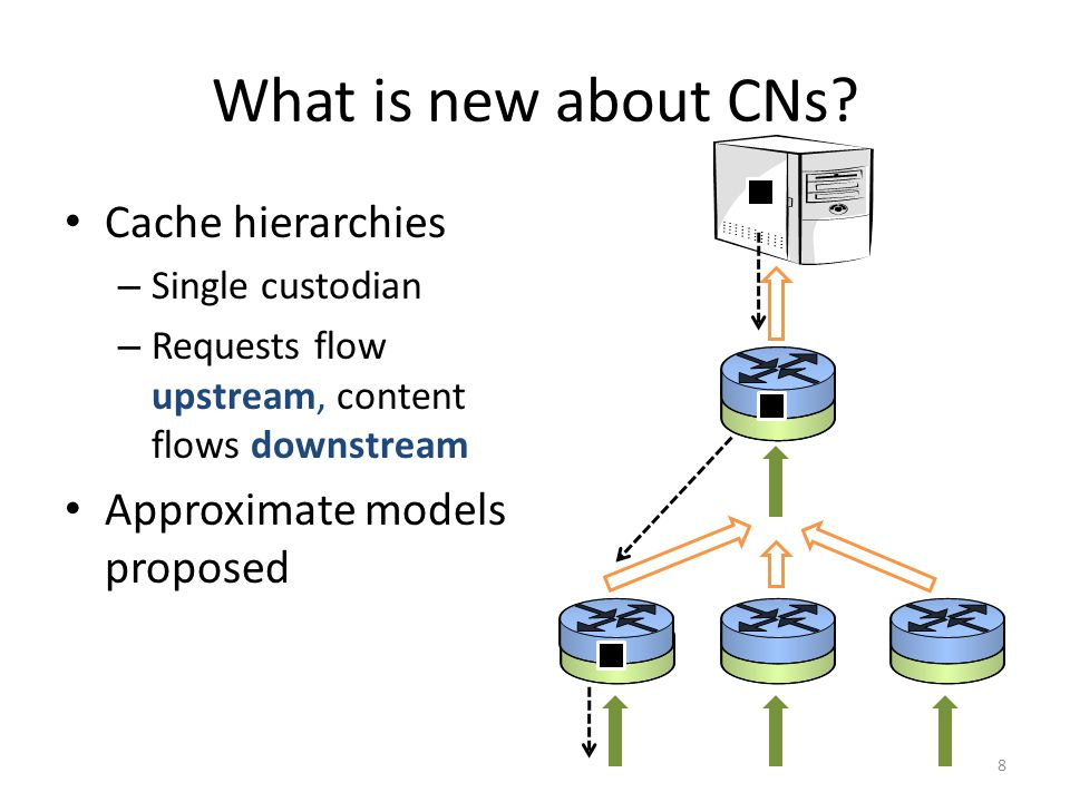 What is new about CNs Cache hierarchies Approximate models proposed