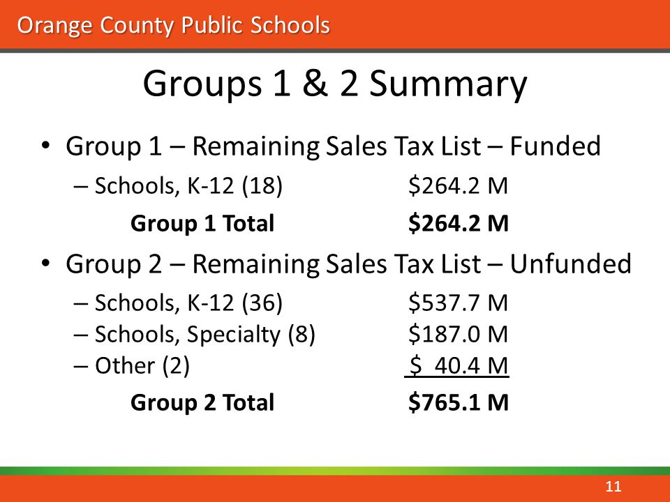 Groups 1 & 2 Summary Group 1 – Remaining Sales Tax List – Funded