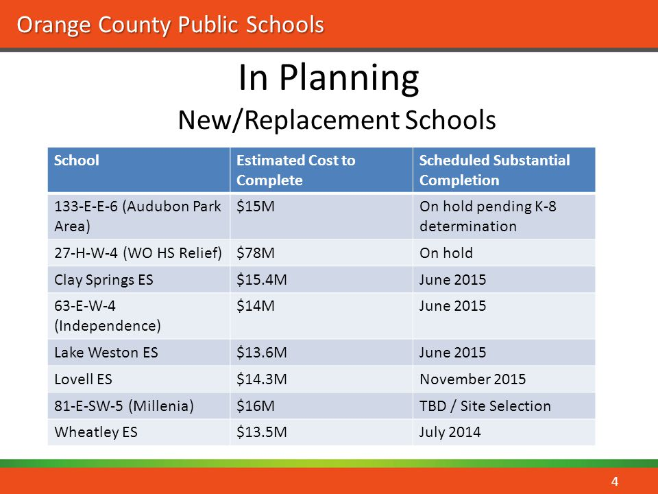 New/Replacement Schools