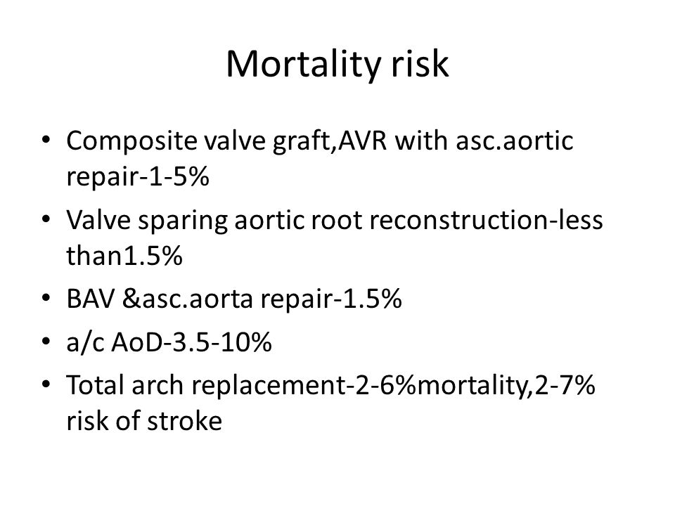 Mortality risk Composite valve graft,AVR with asc.aortic repair-1-5%