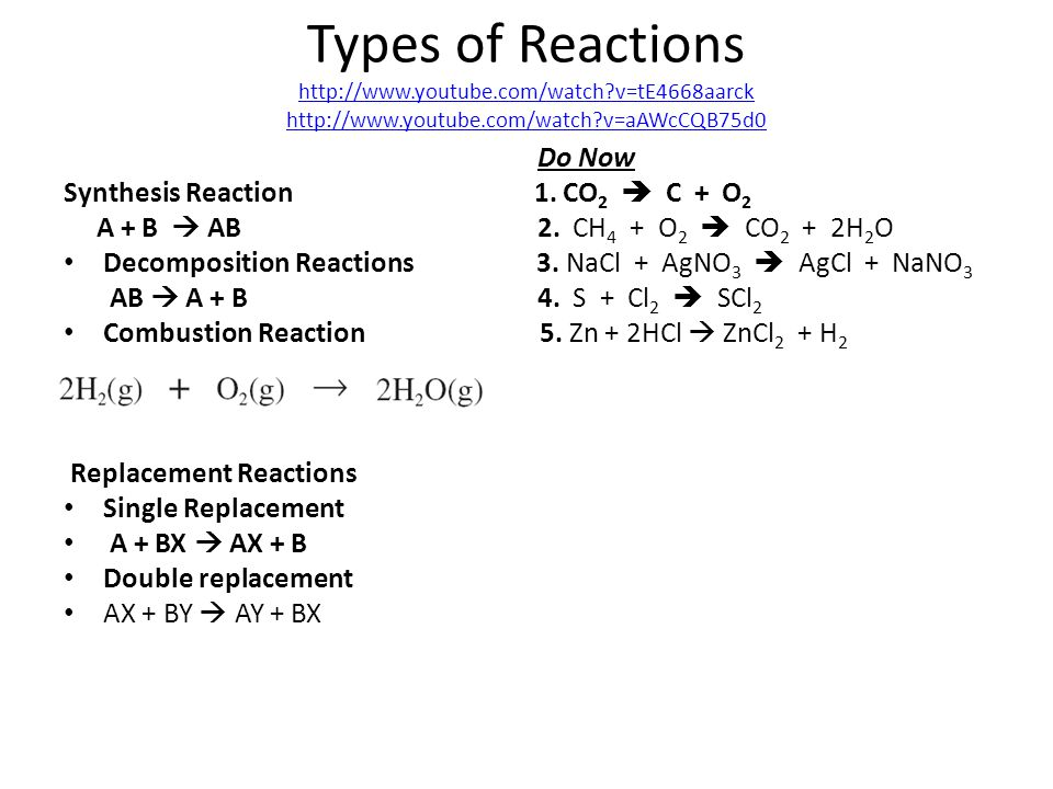 Types of Reactions http://www. youtube. com/watch