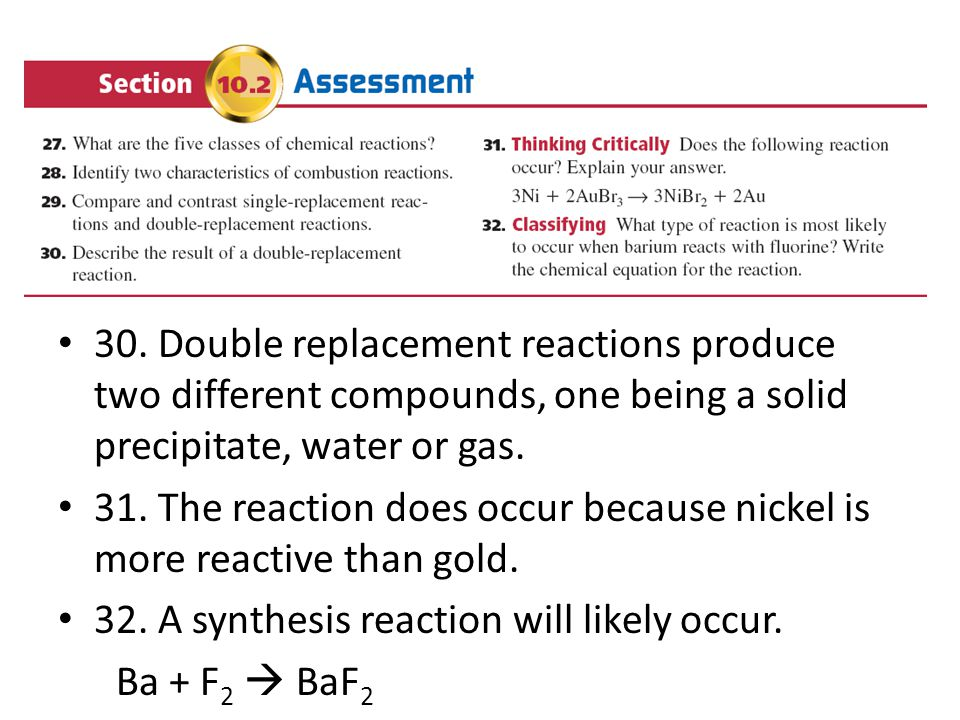 30. Double replacement reactions produce two different compounds, one being a solid precipitate, water or gas.