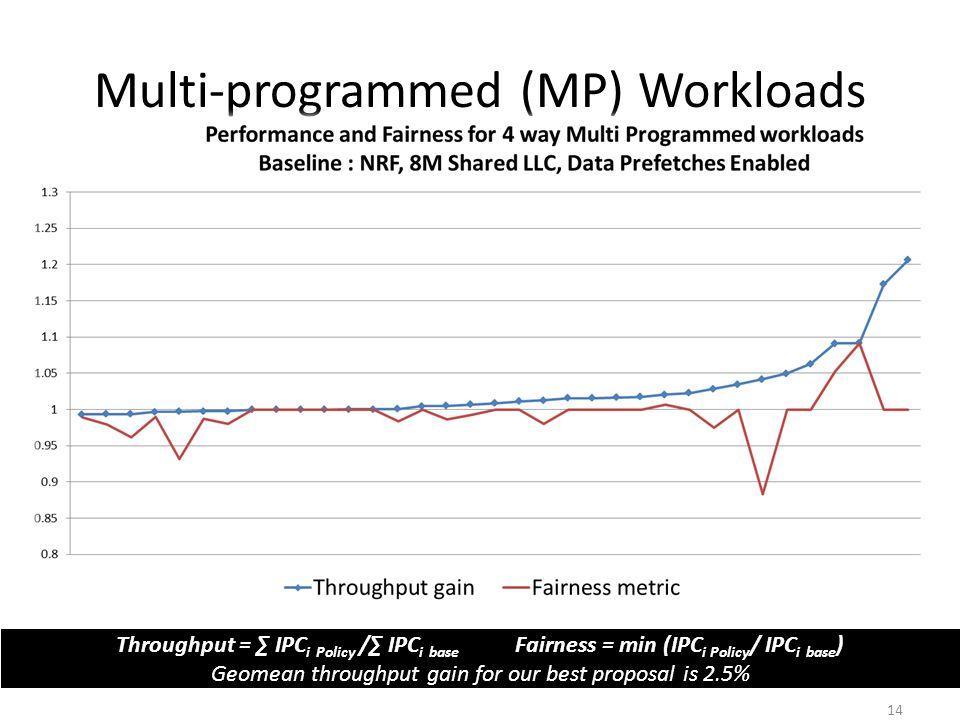 Multi-programmed (MP) Workloads