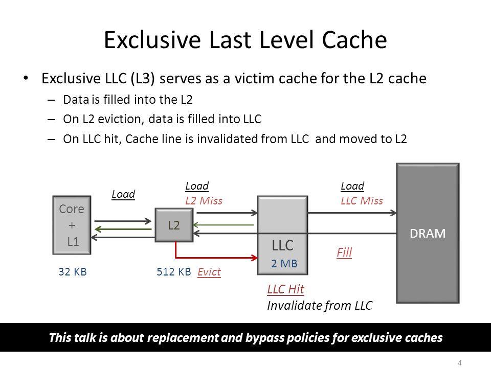 Exclusive Last Level Cache