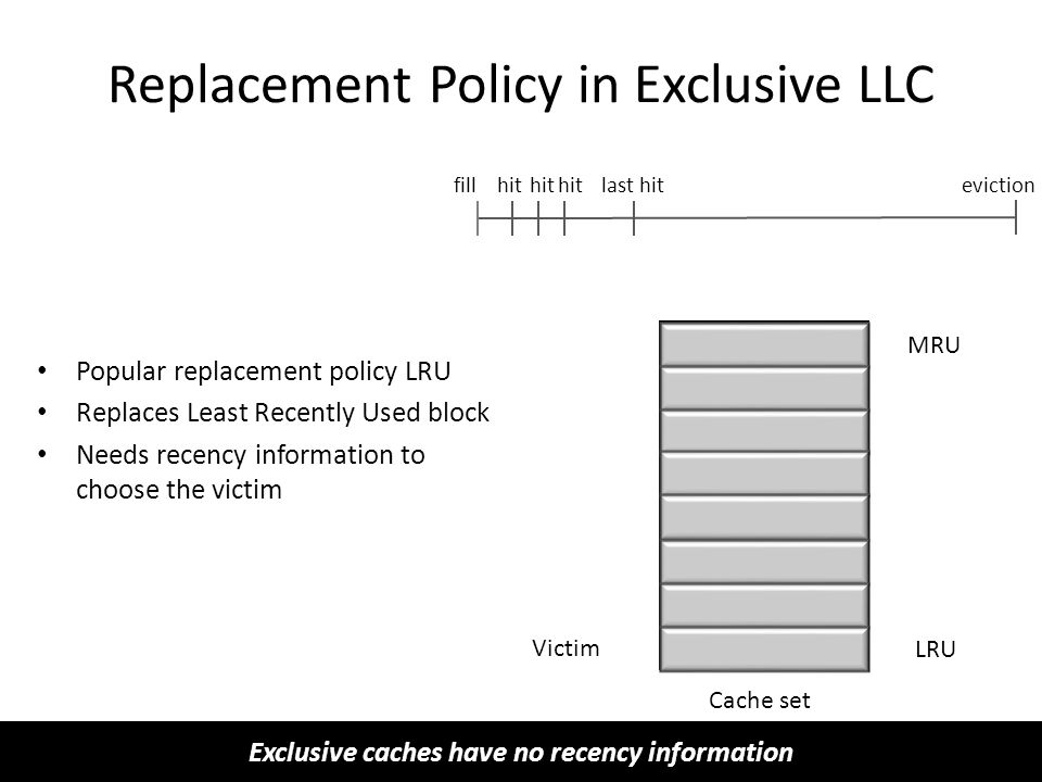 Replacement Policy in Exclusive LLC