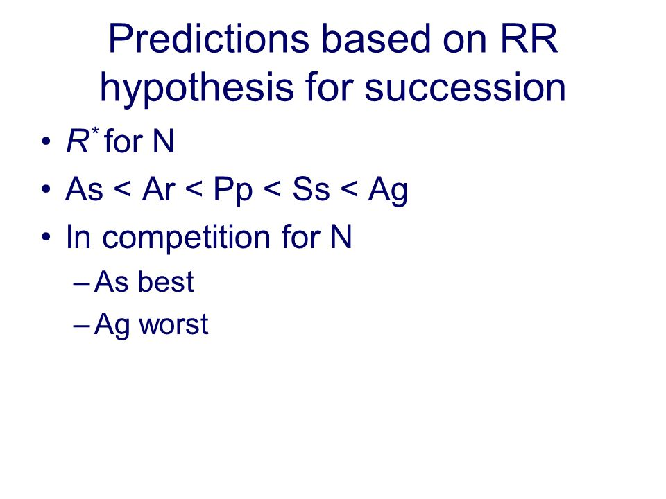 Predictions based on RR hypothesis for succession