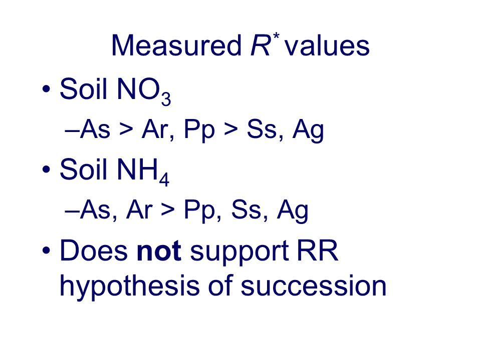Does not support RR hypothesis of succession