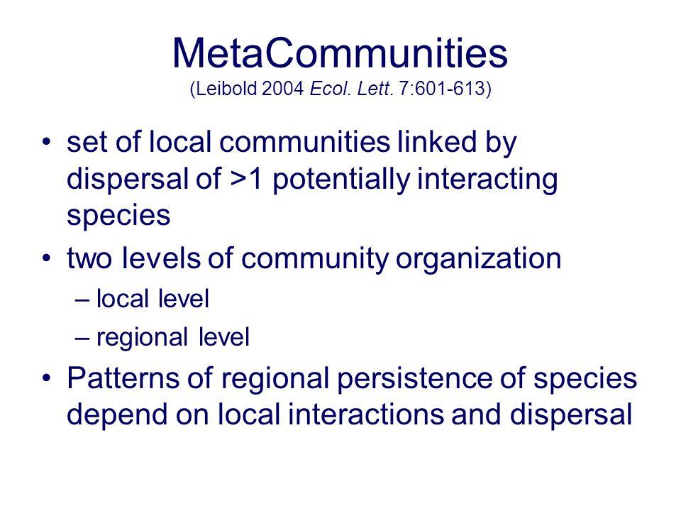 MetaCommunities (Leibold 2004 Ecol. Lett. 7:601-613)