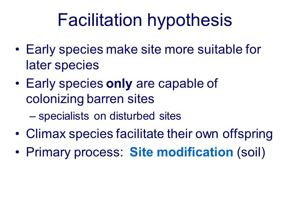 Facilitation hypothesis
