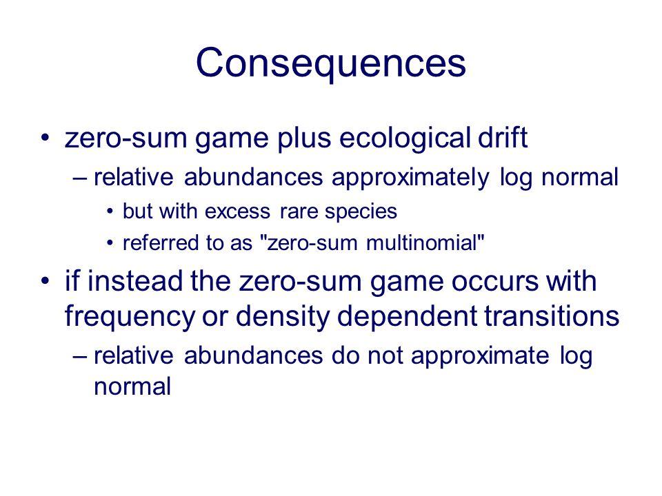 Consequences zero-sum game plus ecological drift