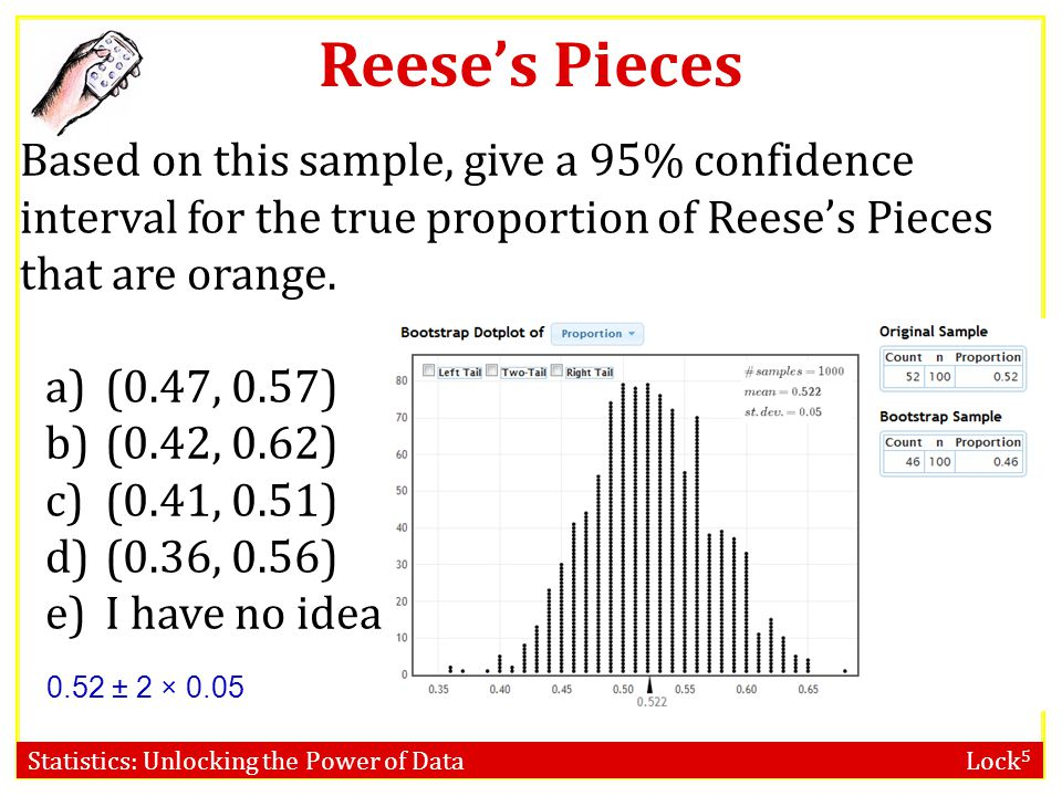 Reese's Pieces Based on this sample, give a 95% confidence interval for the true proportion of Reese's Pieces that are orange.