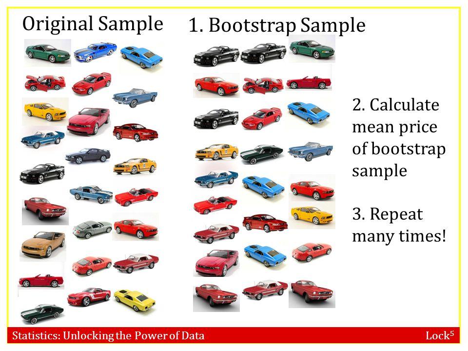 Original Sample 1. Bootstrap Sample