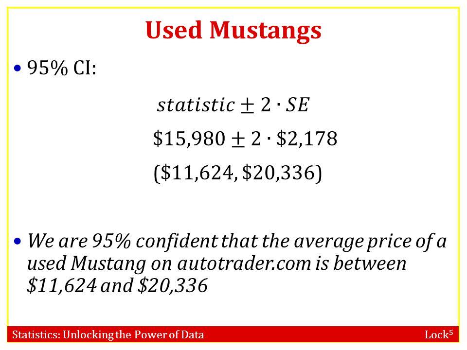Used Mustangs 95% CI: 𝑠𝑡𝑎𝑡𝑖𝑠𝑡𝑖𝑐±2∙𝑆𝐸 $15,980 ± 2∙$2,178