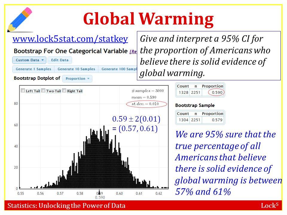 Global Warming www.lock5stat.com/statkey