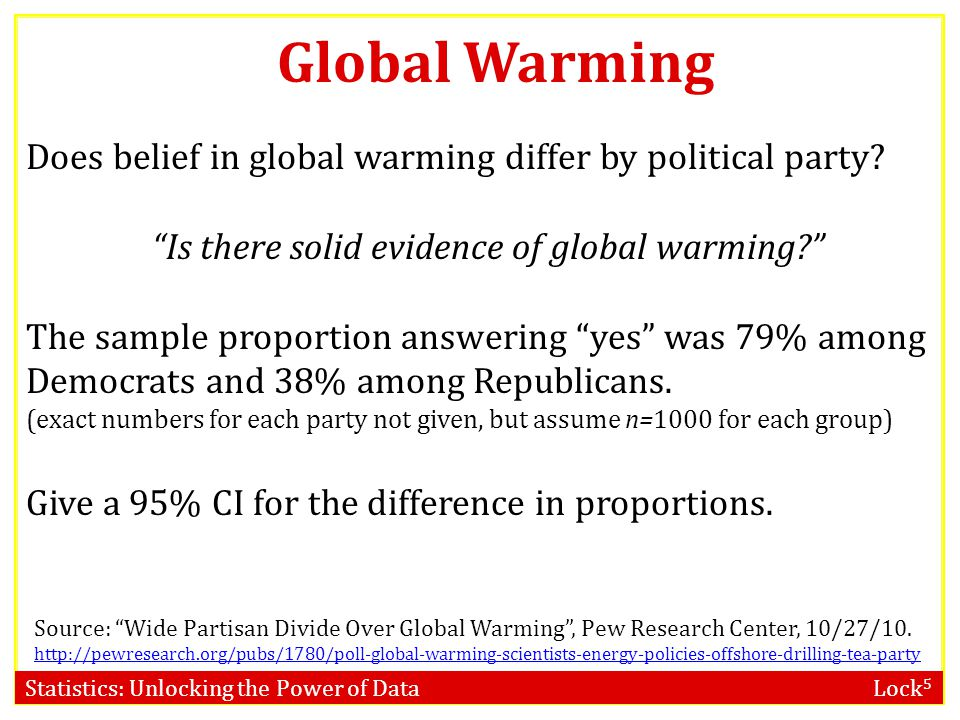 Is there solid evidence of global warming