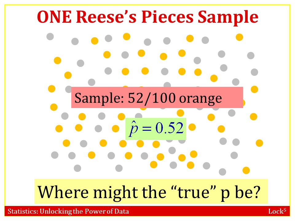 ONE Reese's Pieces Sample