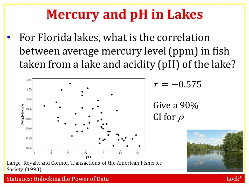 Mercury and pH in Lakes