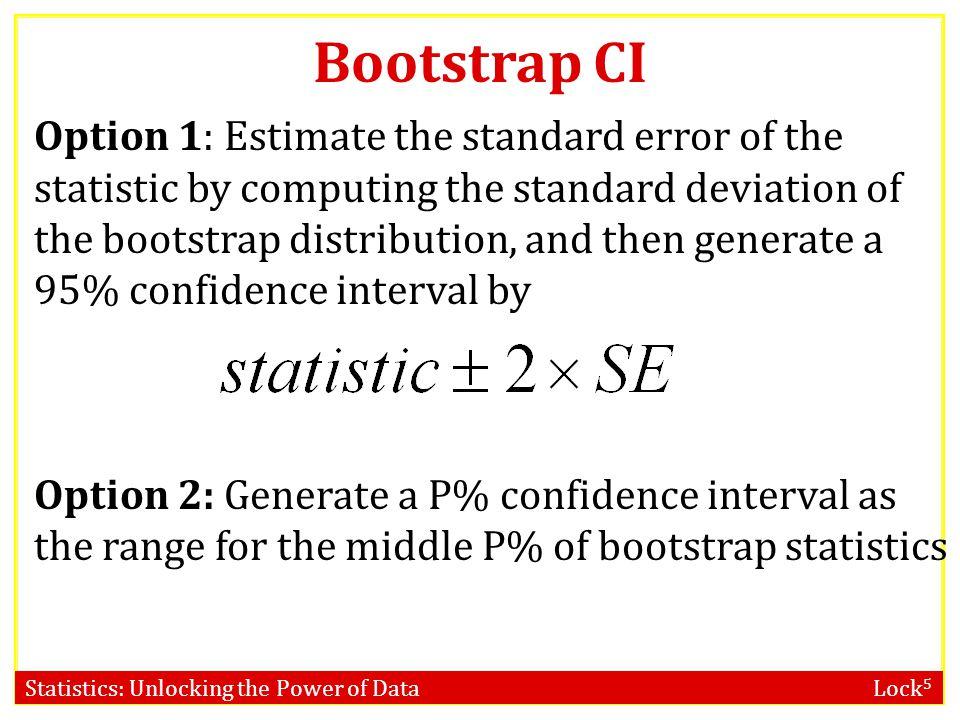 Bootstrap CI