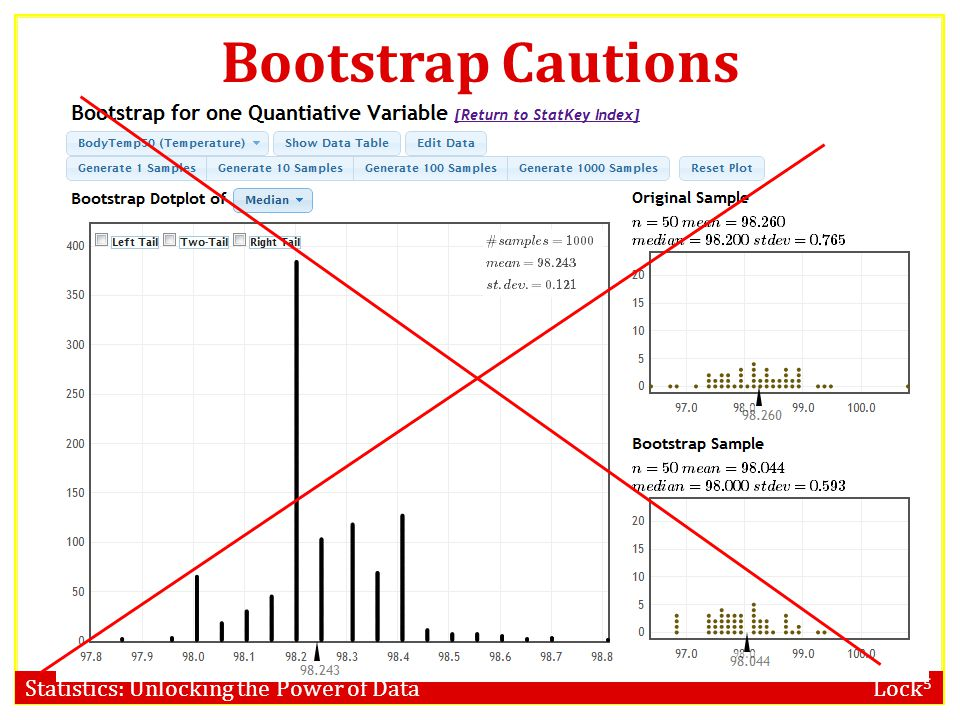 Bootstrap Cautions